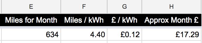 Nissan Leaf Running Costs Spreadsheet