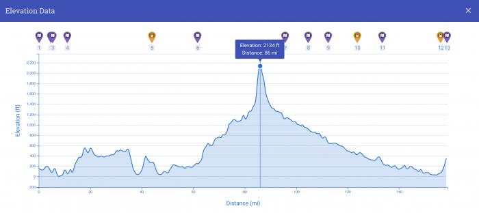 EV Road Trip Elevation